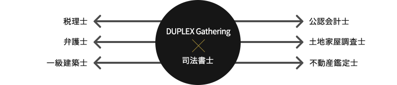 DUPLEX Gathering×司法書士